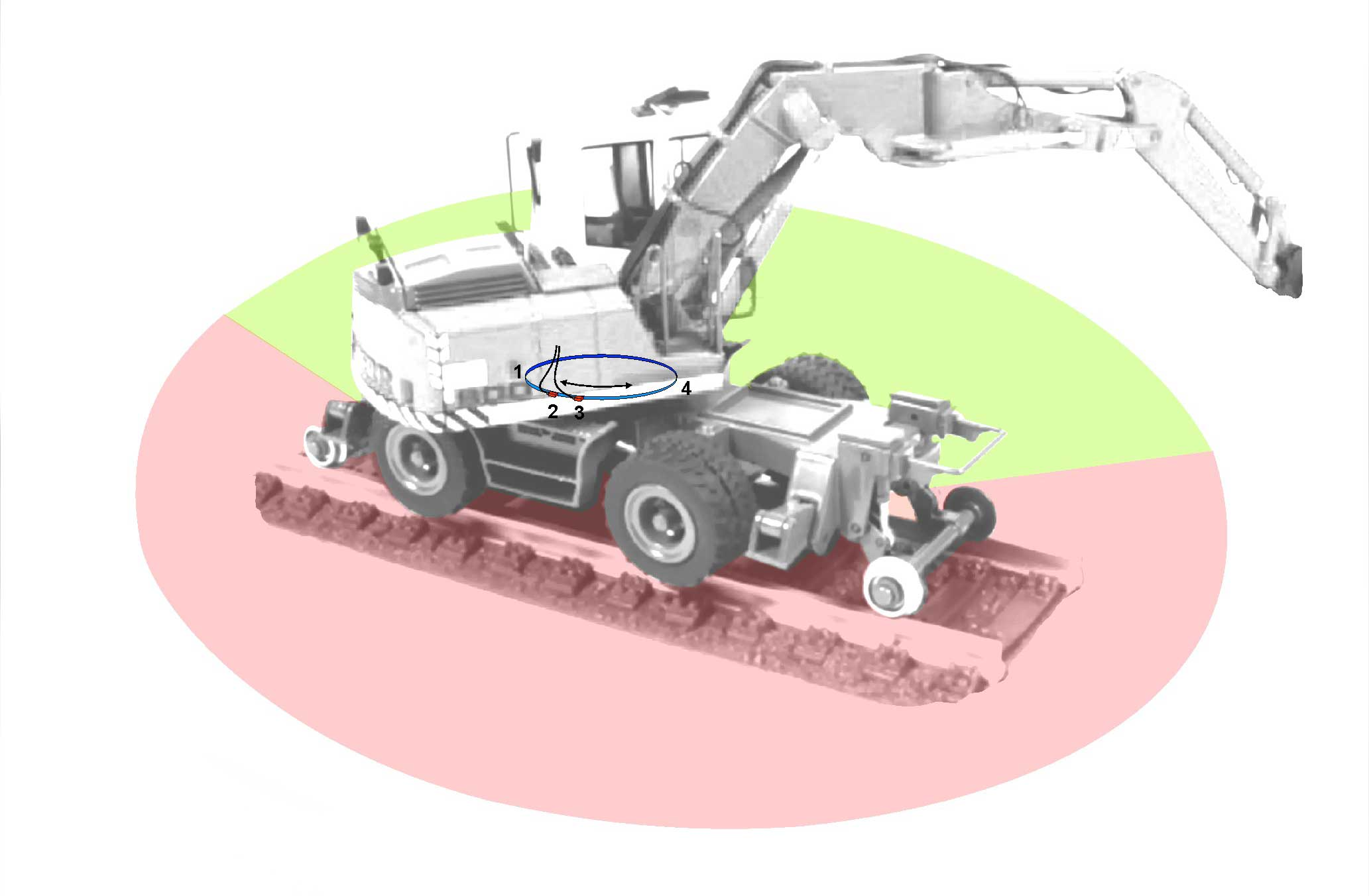 Arealics - Excavator Limiting System